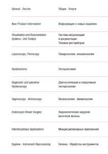 thumbnail of Obshhij-katalog-endoskopicheskoj-ginekologii-Richard-Wolf[1]