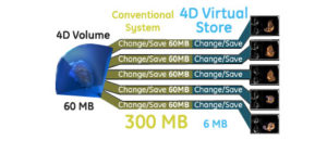 vivid-e9-4d-virtual-store[1]